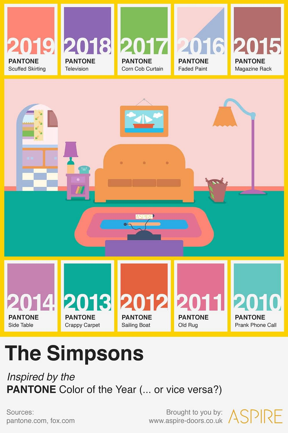 , How The Simpsons Predicted Everything From Pantone Colours to Donald Trump's Presidency